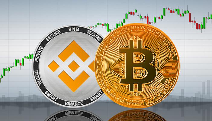 Binance Coin Buying