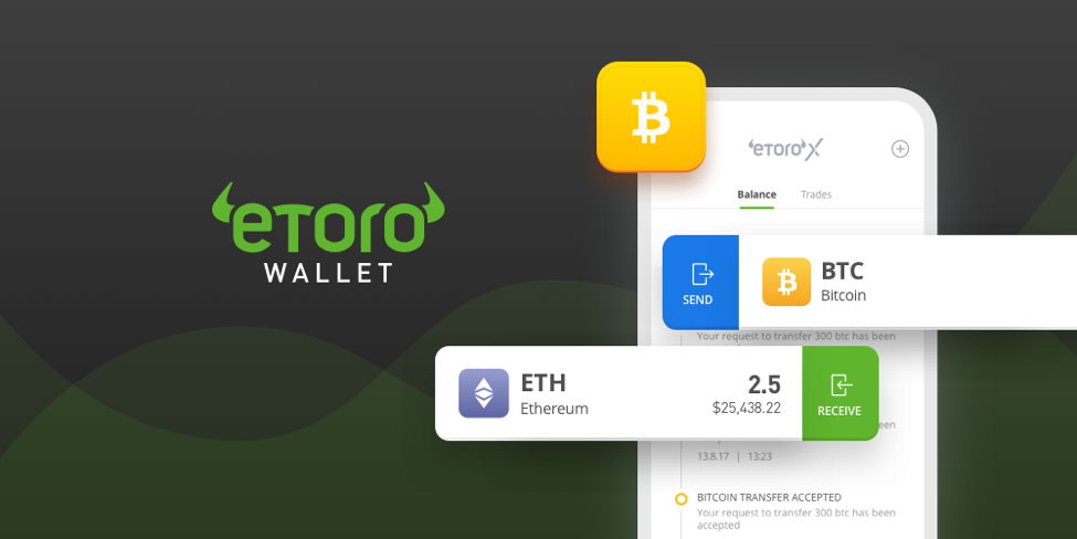 Buying Bitcoin with eToro