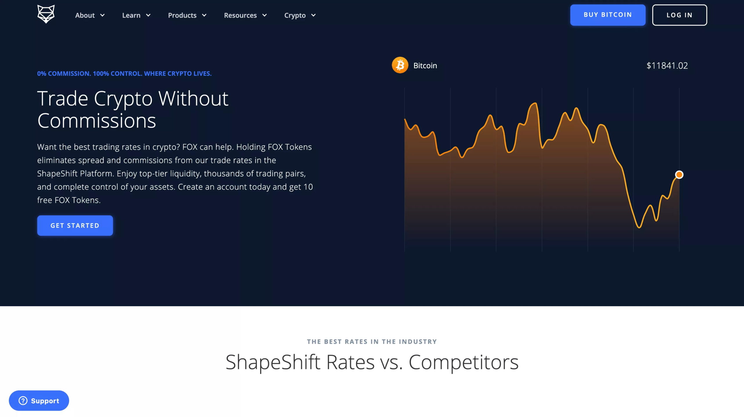 Integration with ShapeShift