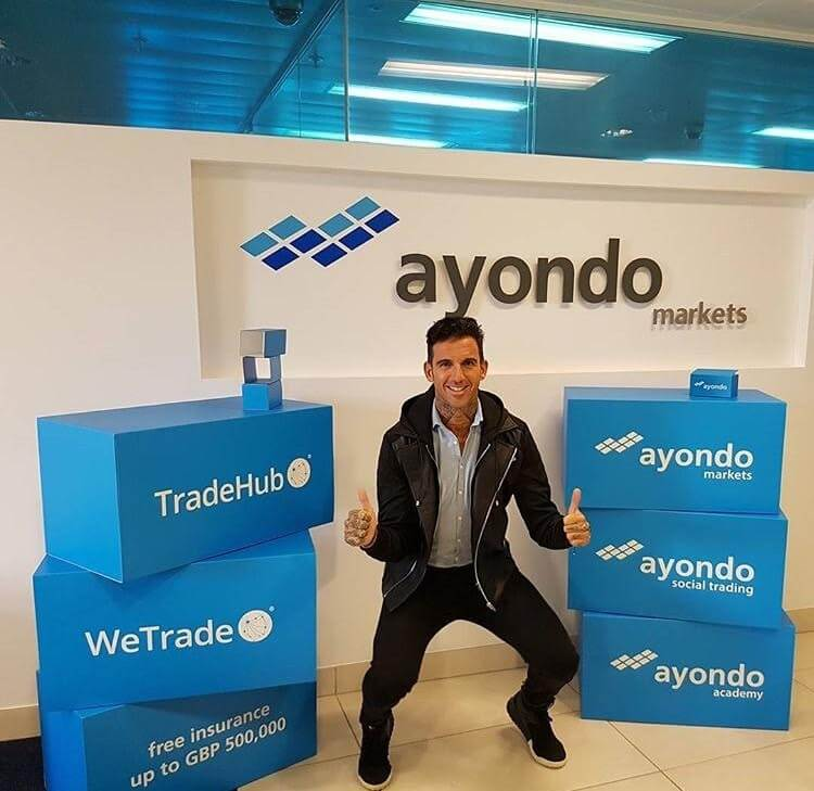 Ayondo Exclusively highly speculative