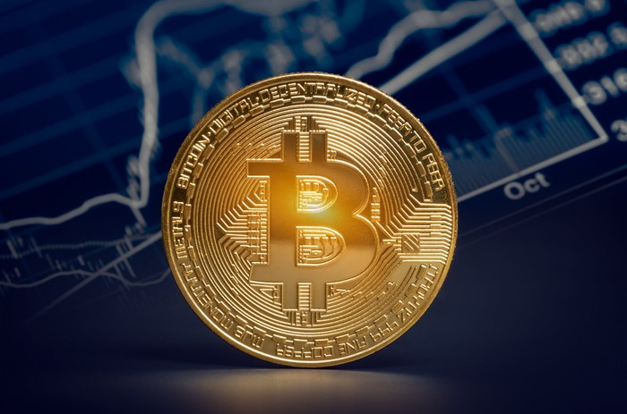 Bitcoin has tripled in last two months