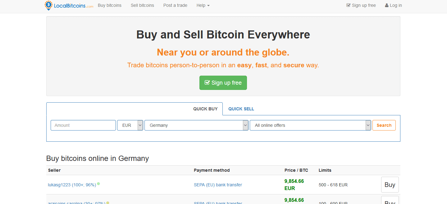 Local-Bitcoins-Review